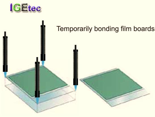 LCD/LCM UVLED点光源预固化应用